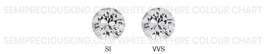 semipreciousking.com-white-sapphire-colour-chart.jpg