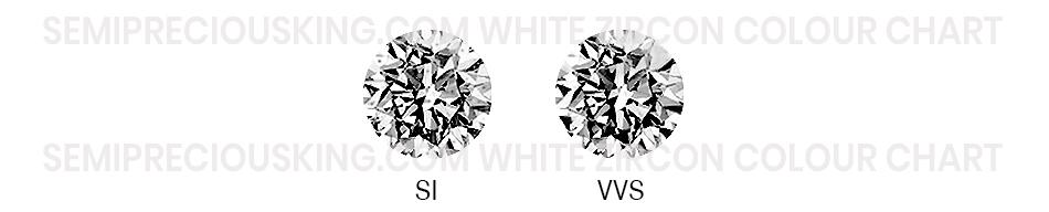 semipreciousking.com-natural-white-zircon-colour-chart.jpg