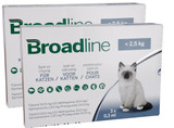 Broadline for Small Cats - Front of Pack - 6 Doses