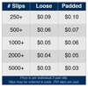 Price Chart for 2-Part Slips