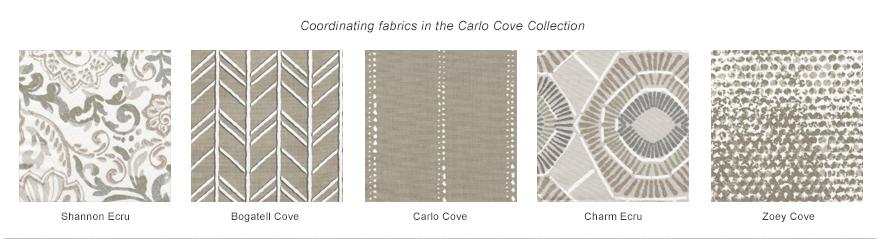 carlo-cove-coll-chart.jpg