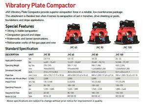 JAB Compactors