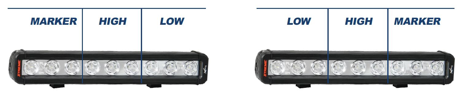 Vision X LED Light Bar snow plow headlight kit