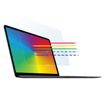 Eyesafe® Blue Light Screen Filters for Dell laptops