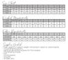 ELLA DRESS PDF Sewing Pattern & Tutorial