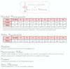 SCHOOL DAYS SKIRT PDF Sewing Pattern & Tutorial