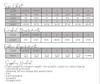 SUMMER ROMPER PDF Sewing Pattern & Tutorial