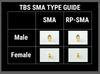 TBS UNIFY PRO 5G8 HV - RACE (SMA) w Audio NEW