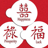 Double Happiness, Luck, Prosperity Symbols Cookie Stencil