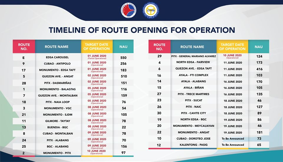 city-bus-routes-mega-manila-timeline-of-operation.jpg