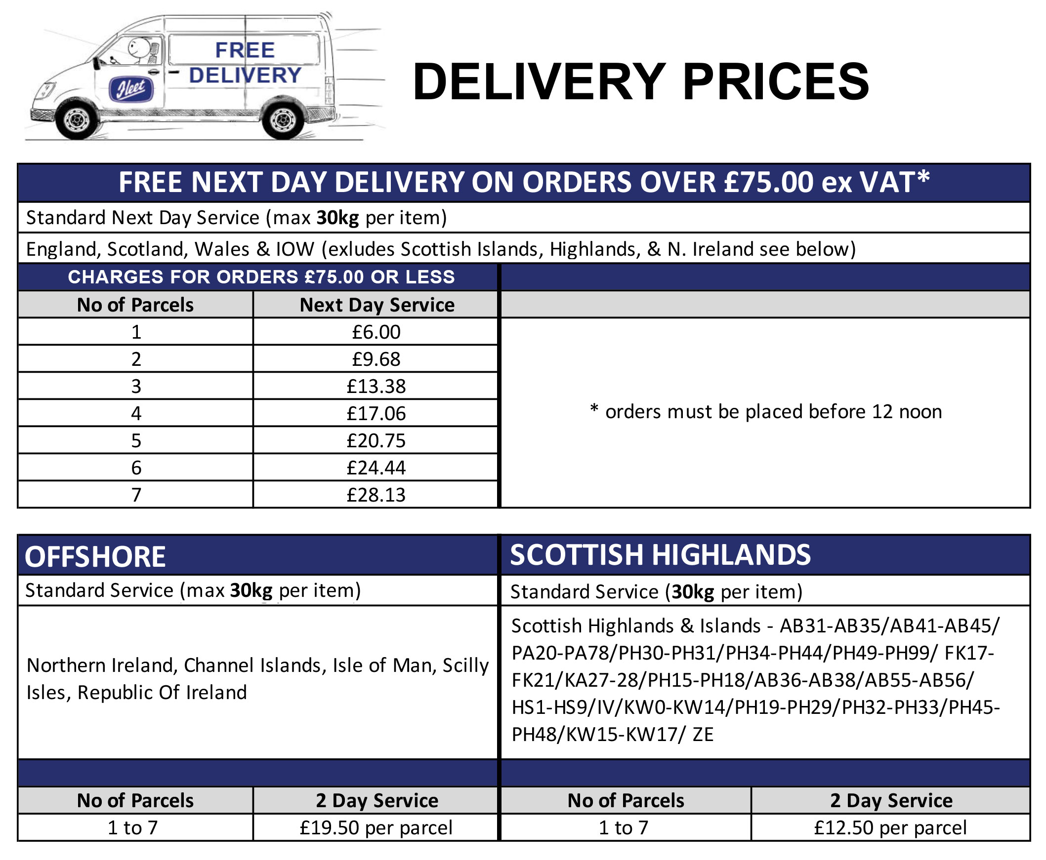 fleet-shipping-chart10.jpg
