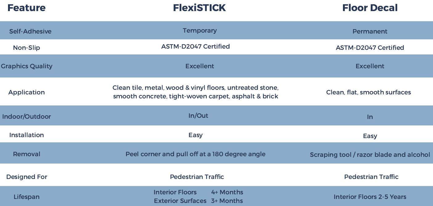 flexi-stick-vs-anti-slip-floor-decal.jpg