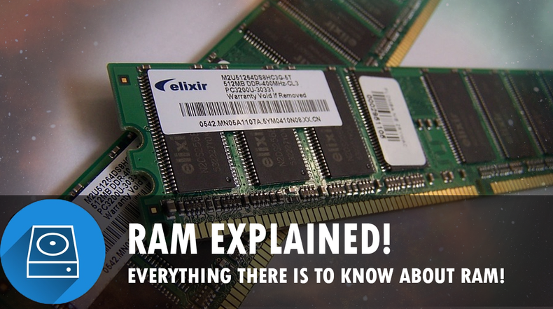   RAM Explained! A Guide to Understanding Computer Memory