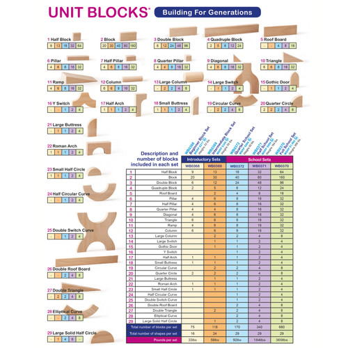 170 Pc Quarter Unit Block Set