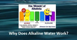 Why & How Alkaline Water Works