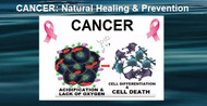 Do's and Don'ts for the Natural Healing & Prevention of Cancer