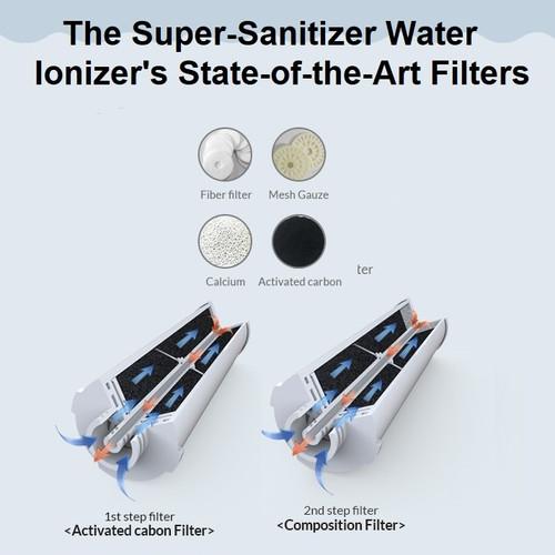 Super-Sanitizing Water Ionizer Filter-Set