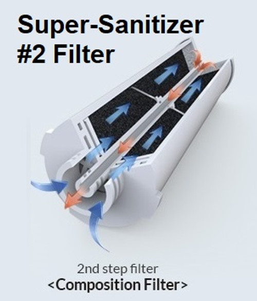 Super-Sanitizer #2 Filter