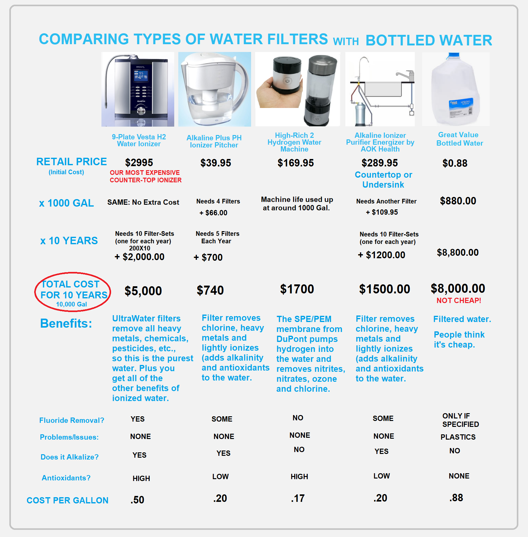 comparing-water-filters-vs-bottled-water.png