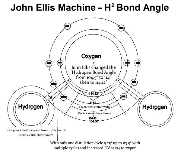 hyrdrogen-bond-angle-john-ellis-water-2.jpg