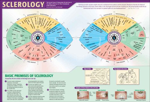 Definitive Sclerology Wall Chart