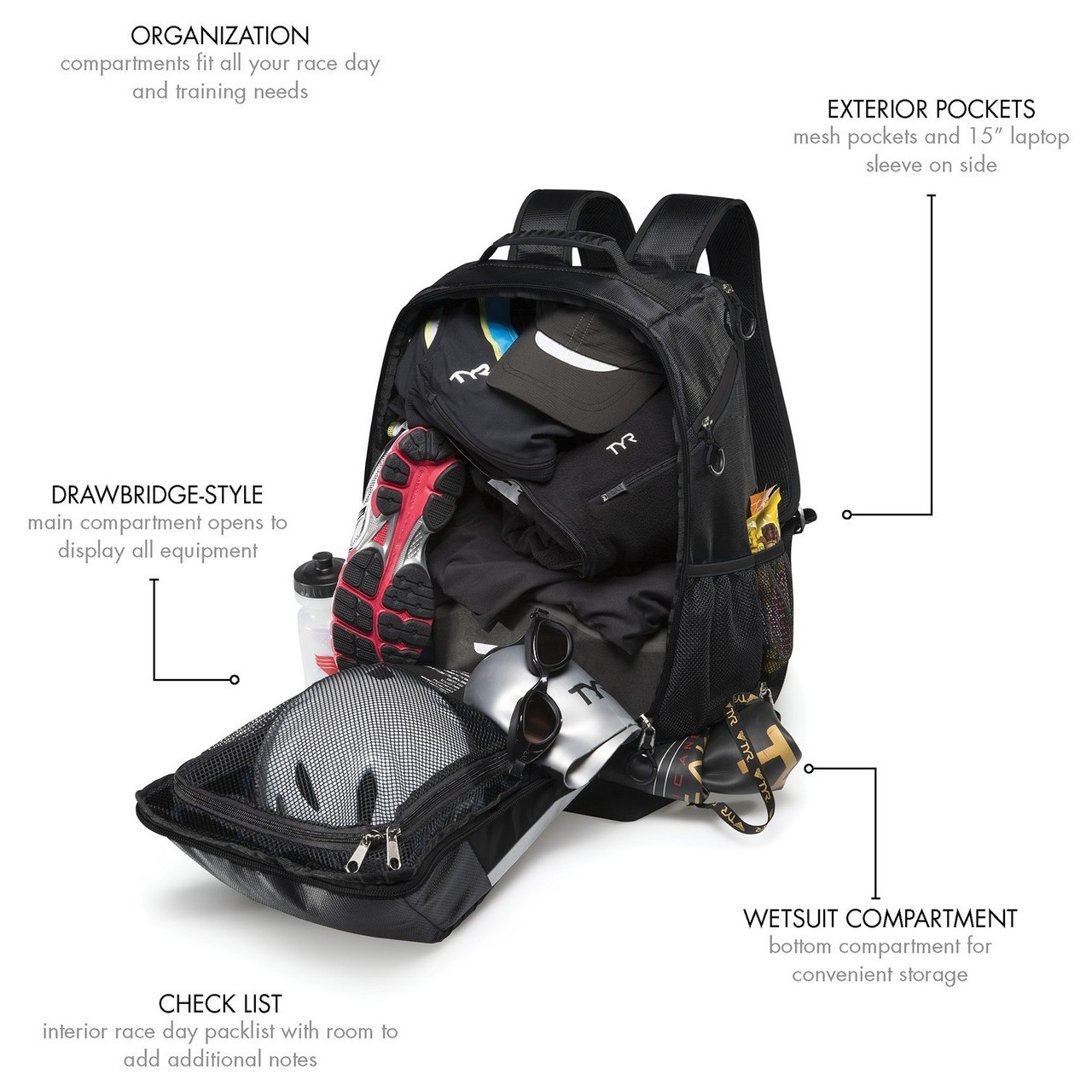 dfb84230e TYR Apex Triathlon Transition Bag - 2019