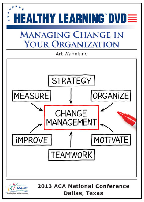 Managing Change in Your Organization