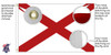 Alabama 5x8 Feet Nylon State Flag Made in USA