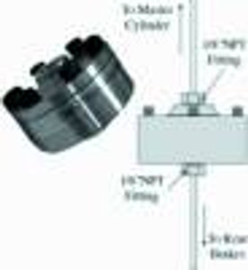 Lock Resistant Brake System (LBS)