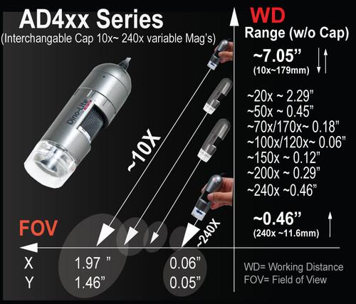 AD4113T Dino-lite Pro- 1.3mp 10x-50x, 220x