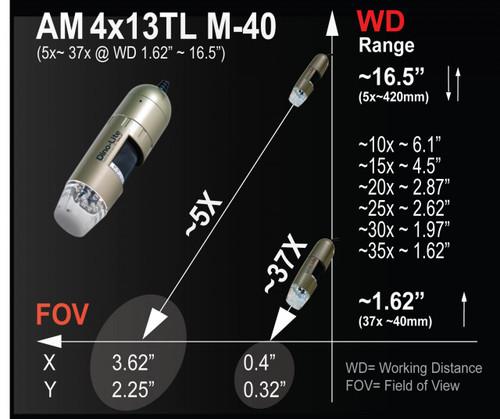 AM4113TL-M40 Working distance 1x-5x, 5x-37x