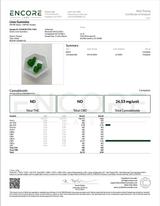 CBG / Delta-8 THC / Collagen Gummies - 250mg
