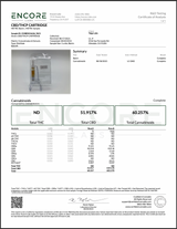 THCP Vape Cartridge lab report