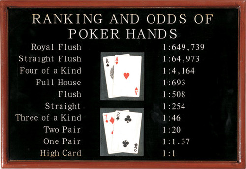 Poker Ranking And Odds 3D Sign