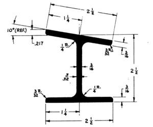 "3E13A Extrusion - I Section - 2.50"" x 2.50"" - 2024-O - AMS-QQ-A-200/3"