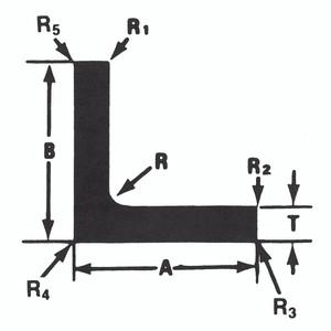 Extrusion - Angle