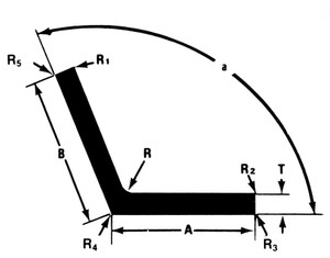 Extrusion - Angle Obtuse