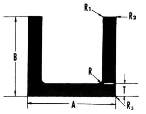 Extrusion - Channel