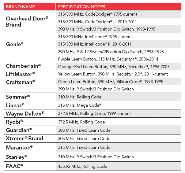 universal-keypad-chart.png