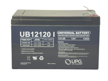 UB12120 Universal Battery | Battery Specialsit Cana
