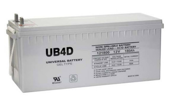 12 Volts 180Ah - Terminal L4 - Gel Battery - UB-4D GEL | Battery Specialist Canada