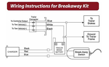 Top Load Trailer Breakaway Kit With Charger - Switch - Includes 12V 5Ah SLA Battery - 42913 | Battery Specialist Canada