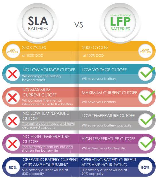 sla-comparison-chart.jpg
