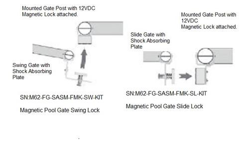 M62FG-SASM Gate Lock