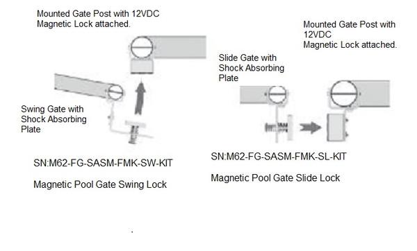 Securitron SASM Shock Absorbing