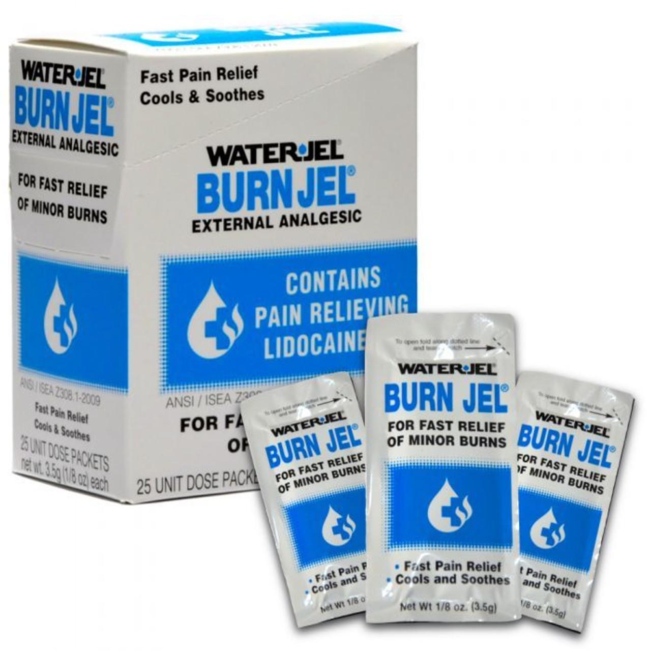 Medications, Burns & Eyewash