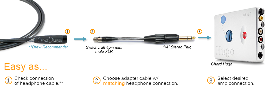Adapter Cables Magazine