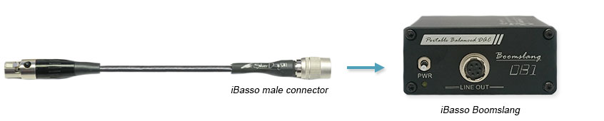 iBasso male connector for iBasso amps