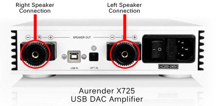 Aurender Speaker Connections