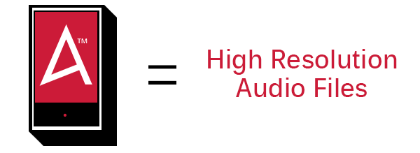 High Resolution Audio Files